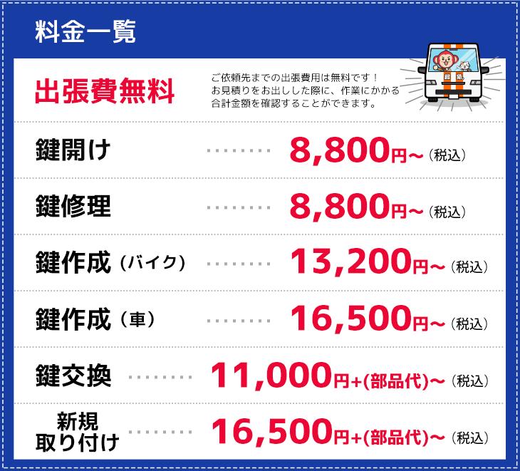 泉佐野市の作業料金